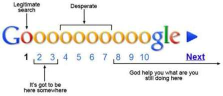 Humorous representation of user perception of Google search engine results